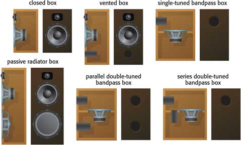 Box types designed by BassBox Pro.